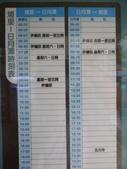 大陸天津市委會台灣桃米社區考查活動現場實況照片0076:P1030694.JPG