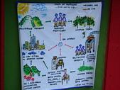菲律賓之旅07-08~09:1149428585.jpg