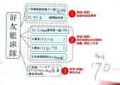 2016-02-18Google繪圖畫心智圖:2016-02-17課文心智圖 (4).jpg