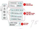 2016-02-18Google繪圖畫心智圖:2016-02-17課文心智圖 (3).jpg
