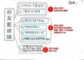 2016-02-18Google繪圖畫心智圖:2016-02-17課文心智圖 (1).jpg