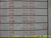 2008/2/1-2/3流浪之旅高雄&佳里:回到台北19:39