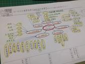 【301小蘿蔔】國語:20131210【301小蘿蔔-國語】校外教學作文心智圖.jpg