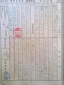 【401蘿蔔蔔】11月-傳達.日記.心情:20141121【401蘿蔔蔔】古詩英檢通過情形 (7).jpg