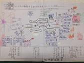 【301小蘿蔔】國語:20131221【301小蘿蔔-國語】校外教學作文心智圖.jpg