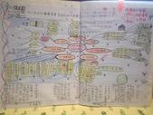 【301小蘿蔔】國語:20131221【301小蘿蔔-國語】校外教學作文心智圖 (1).jpg