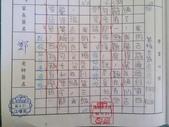 【401蘿蔔蔔】11月-傳達.日記.心情:20141121【401蘿蔔蔔】古詩英檢通過情形 (4).jpg