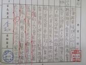 【401蘿蔔蔔】11月-傳達.日記.心情:20141128【401蘿蔔蔔】如果我是候選人 (4).jpg