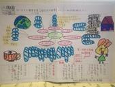 【301小蘿蔔】國語:20131221【301小蘿蔔-國語】校外教學作文心智圖 (2).jpg