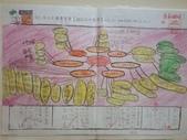 【301小蘿蔔】國語:20131221【301小蘿蔔-國語】校外教學作文心智圖 (4).jpg
