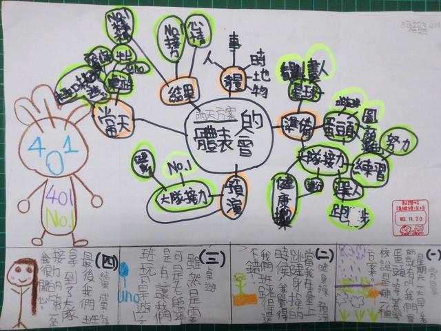 103-1【401蘿蔔蔔】國語-期末進度L8~L14:20141120【401蘿蔔蔔-作文】體育表演會 (4).jpg