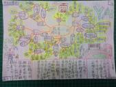 103-1【401蘿蔔蔔】國語-期末進度L8~L14:20141120【401蘿蔔蔔-作文】體育表演會 (1).jpg
