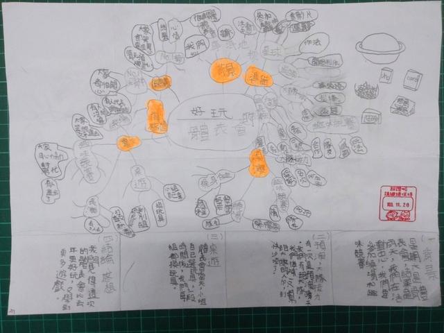 103-1【401蘿蔔蔔】國語-期末進度L8~L14:20141120【401蘿蔔蔔-作文】體育表演會 (6).jpg