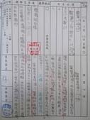 【401蘿蔔蔔】11月-傳達.日記.心情:20141128【401蘿蔔蔔】如果我是候選人 (7).jpg