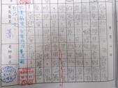 【401蘿蔔蔔】12月-傳達‧心情‧日記:20141201【401蘿蔔蔔】如何安排假日生活 (2).jpg