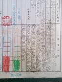 【401蘿蔔蔔】11月-傳達.日記.心情:20141121【401蘿蔔蔔】古詩英檢通過情形 (3).jpg