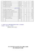 2018 Leroy 薄酒萊 預購:頂級酒報價.4...1080828.jpg