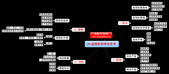 LKY:09.追销的科学与艺术.png