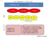 保羅看法圖片:川普攻中國核心利益.jpg