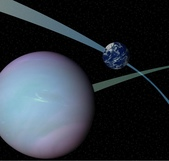 天文:tilted-orbits.jpg