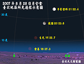天文:20070828LE-sky-traj-2.jpg