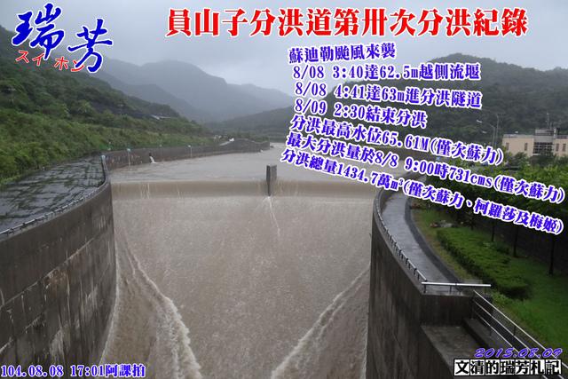 1040808員山子分洪道第卅次分洪紀錄cover - 瑞芳水利/颱風/土石流