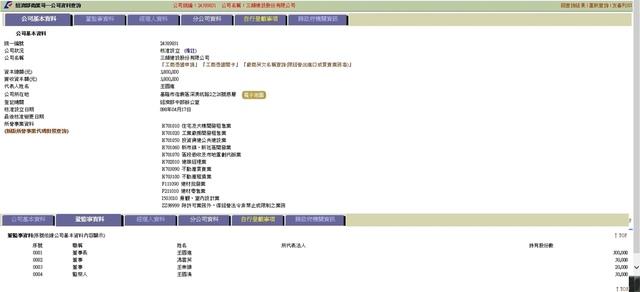 1030419三頡建設.公司資料 - 瑞芳房市