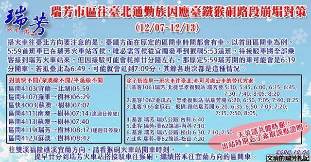 1091206瑞芳一週臺北上班族注意.jpg - 瑞芳鐵道風情