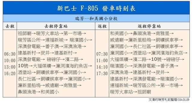 1050109新北市新巴士F805.jpg - 瑞芳公車亭
