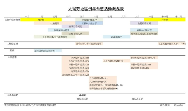 1060110大瑞芳地區例年常態活動概況表.jpg - 瑞芳行事曆