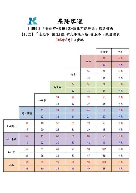 1062-1060301.jpg - 瑞芳交通政策