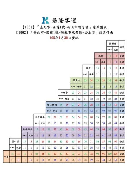 1062-1050130.jpeg - 瑞芳交通政策