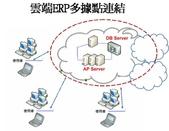 雲端企業決策系統:雲端ERP架構.JPG