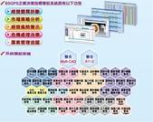 雲端科技顧問公司_雲端科技ERP分析:中華小市集3.JPG