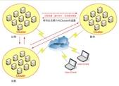 雲端企業決策系統:圖片181.jpg