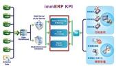 雲端科技顧問有限公司:immerp kpi.JPG