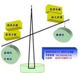 雲端科技顧問公司_雲端科技ERP分析:資訊安全基本目標.jpg
