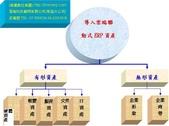 雲端科技顧問公司_雲端科技ERP分析:資訊安全價值.jpg