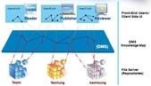 雲端科技顧問公司_雲端科技ERP分析:圖文管理.JPG
