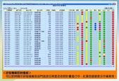 ERP進階版BSGPS型錄:研發專案.JPG