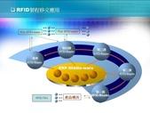 雲端企業決策系統:RDIF1.jpg