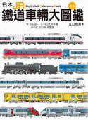 鐵道圖書引述他人資料:JR鐵道車輛大圖鑑