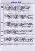 2007.11.01~04韓國濟州(一):a011.jpg