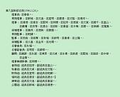 台北市巫氏宗親會組織圖照:docu0108.jpg