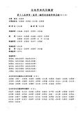 台北市巫氏宗親會組織圖照:13屆理監及幹部名冊.jpg