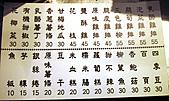 台北市.萬華區.玉品雞排:[ma2555] IMG_0259.jpg