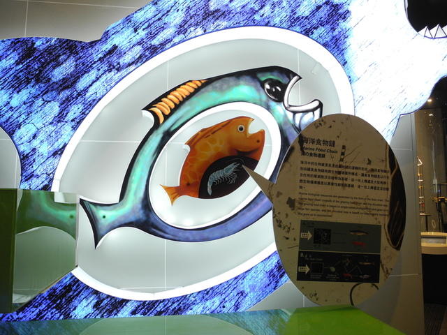 基隆市.中正區.國立海洋科技博物館-主題館:[lsg2006] 國立海洋科技博物館-主題館