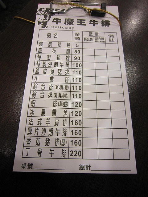 高雄市.三民區.牛魔王牛排 (高雄店):[ca062] IMG_9723.JPG