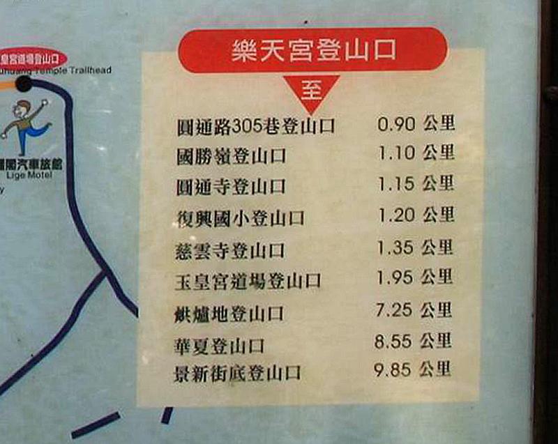 新北市.中和區.圓通寺烘爐地登山步道:[s7217045] 1調整IMG_2133.jpg