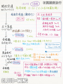大阪府.大阪通天閣 (新世界):[cloudxwing] Osaka5Days_1-1 (1).jpg